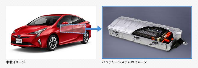 車載イメージ バッテリーシステムのイメージ